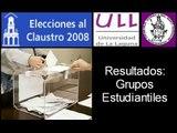 ULL - Resultados de Elecciones al Claustro - Universidad de La Laguna ( Islas Canarias -Tenerife)