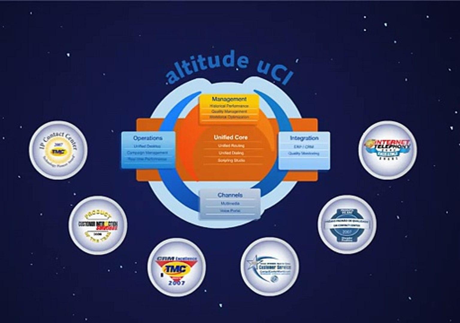 Altitude Software - Unified contact center software vendor