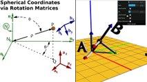 Prove of Rotation Formulas (2) - video dailymotion