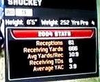 EA Sports NFL Madden 2006 Jeremy Shockey receiving yards 666 2004 stats