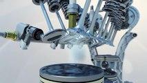 Hyundai's New Theta Engine with GDI - video dailymotion