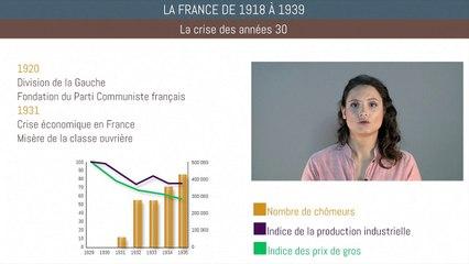 Brevet histoire - La France de 1918 à 1939