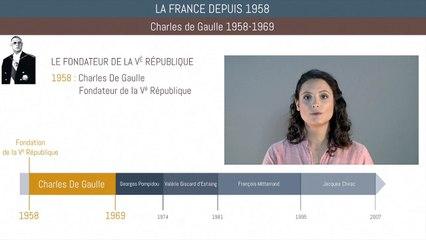 Brevet histoire - La France depuis 1958