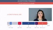 Brevet éducation civique - Les institutions françaises