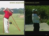 Fred Couples Swing Analysis