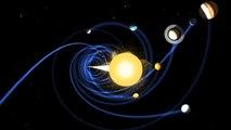 Земля не вращается вокруг Солнца. Фильм второй. 2013. HD.