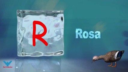 R Alfabeti Shqip shkronja R