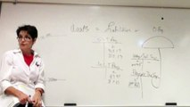 Accounting - Employer Payroll Taxes: FICA, FUTA, SUTA