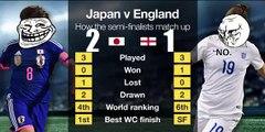 Japan vs England - fara williams penalty-kick goal - japan vs england 2-1 - women's world cup 2015