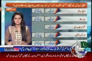 If there are Elections on NA-122, NA-125 and NA-154 who will win ?? Mazhar Abbas Analysis