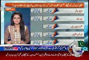 If there are Elections on NA-122, NA-125 and NA-154 who will win -- Mazhar Abbas Analysis