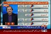 If there are Elections on NA-122, NA-125 and NA-154 who will win __ Mazhar Abbas Analysis