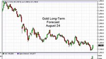 Gold Prices forecast for the week of August 24 2015, Technical Analysis