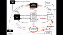 Flow of Money - Why Keynes was right - Why QE doesn't cause inflation