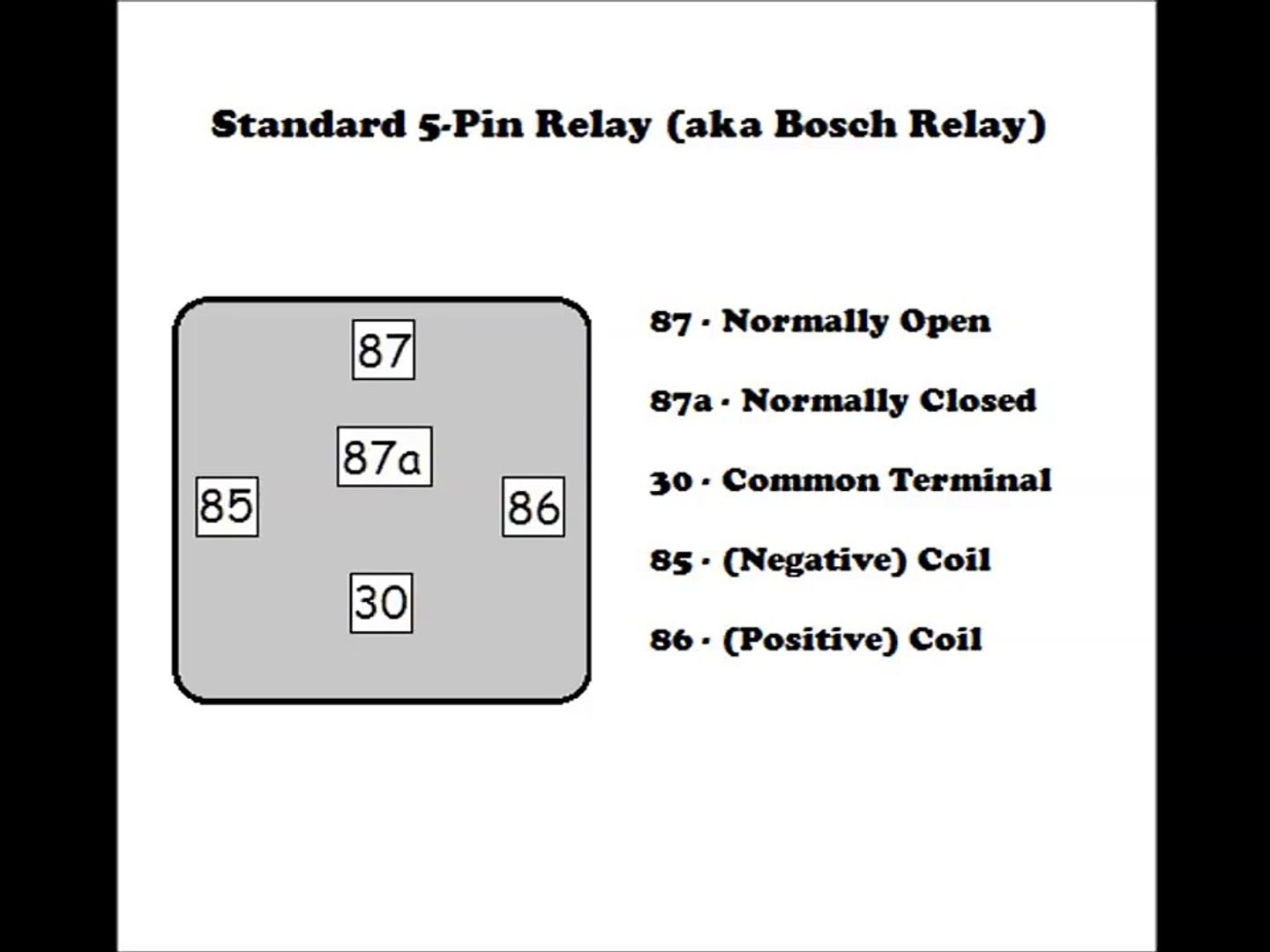 How a 5 Pin Relay Works  Pin Arpe Relay Wiring Diagram on