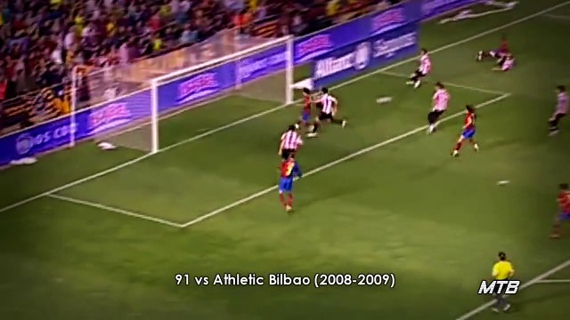 Lionel Messi  All 401 Goals in Career - 2004-2014  HD