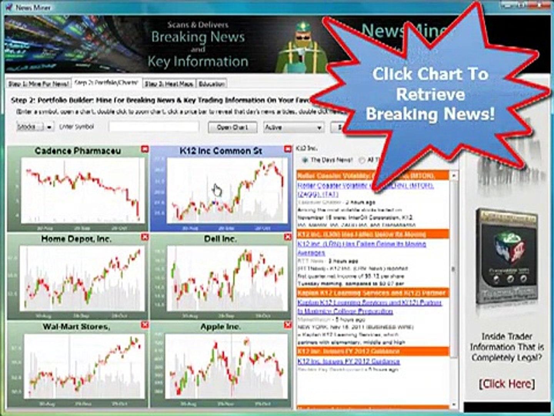 stock market predictions.stock market results today.stock market prices today.world stock markets