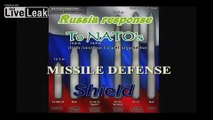 Russia's Nuclear Deterrent.