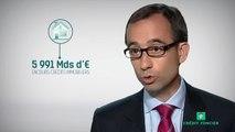 """Synthèse de l'étude """"Les marchés européens du crédit immobilier en 2014"""" (Nicolas Pécourt)"""