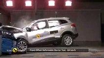 Le Renault Kadjar obtient cinq étoiles aux crash-tests Euro NCAP