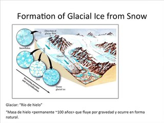 Glaciology: Basic Concepts, glacier structures and ice  flow, climate change, future projections