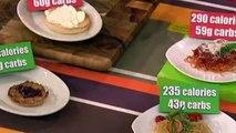 Jillian Michaels' Weight Loss Tips  Best Diet