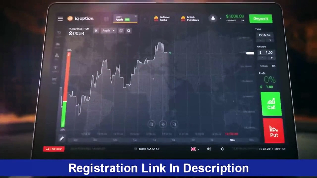 Demo binary options – binary options webinar – abe cofnas | strategies, platform demo & live trade