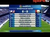 Arda ilk puanıyla tanıştı   Atletico Madrid 0-0 Osasuna