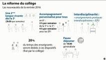 Le Zoom de La Rédaction : Première grève des profs depuis la rentrée