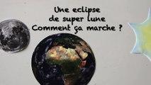 Une éclipse de super lune... comment ça marche ?