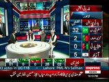 Local Bodies Election 2015 on Express News 10pm to 11pm - 31st October 2015