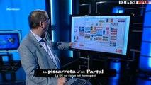La Pissarreta d'en Partal: La UE no és un tot homogeni