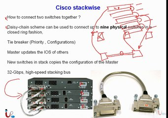CCNP 300-115 Switch  Lecture 4.avi
