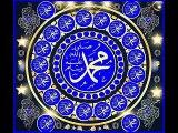 NABI PAAK KE WALIDEAN  ( SAHIBZADA MUHAMMAD DAWOOD QADRI RIZVI )
