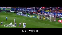 Cristiano Ronaldo 323 Goals With Real Madrid - Record - HD