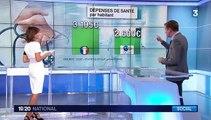 Frais de santé : les Français restent bien lotis