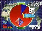 セガガガ プレイ動画Part09