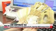 Korea's corporate profits to GNI ratio highest in OECD