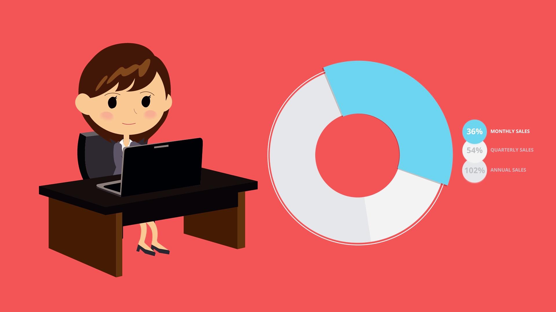 Bowie Help Desk Services | (301) 429-8842