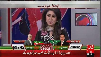 PTI Shoaib Siddiqui Wins in PP-147
