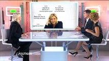 """Marine Le Pen sur sa vie de famille : """"J'ai eu trois enfants en un an"""""""