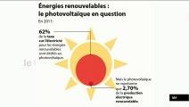 """""""Les progrès techniques et économiques de l'énergie solaire"""" (L'Edito Eco)"""