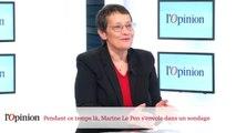 Et pendant ce temps là, Marine Le Pen s'envole dans un sondage