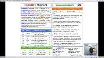 Co Maledox Pocket Info Training by Dr. Saad Mustafa