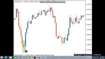 LONG LEGGED DOJI candlestick pattern in Forex Trading tutorial 11 in Hindi/ urdu