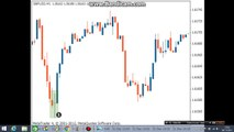 GRAVESTONE DOJI candlestick pattern in Forex Trading tutorial 12 in Hindi/Urdu