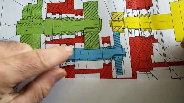 EP2 - étude d'un motoréducteur - schéma cinématique