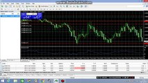 My best trading strategy on Forex live Trading tutorial 21 in Hindi/Urdu