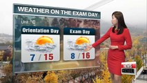 Temps to stay mild through exam day