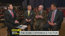 Marco Rubio: Is He the Future of the Republican Party?